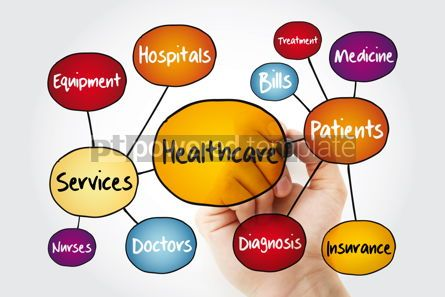 Health: Healthcare mind map flowchart with marker health concept for pr #11784