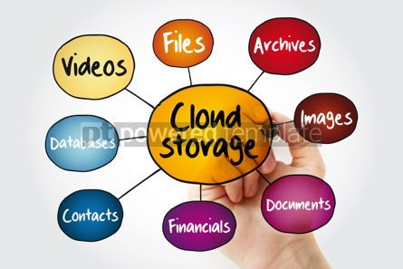 Business: Cloud storage mind map flowchart with marker technology busines #11786
