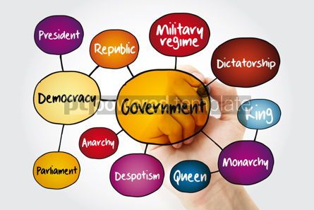 Business: Government mind map flowchart with marker various political sys #11789