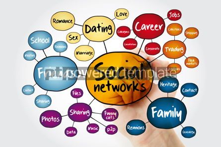 Business: Social networks mind map flowchart with marker business concept #11790