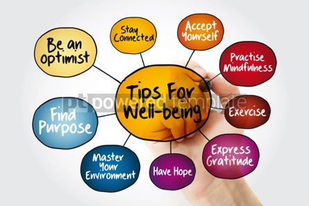 Business: Tips for wellbeing mind map flowchart with marker education bus #11795