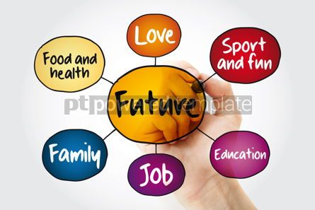 Business: Successful Future mind map flowchart with marker education conc #11797
