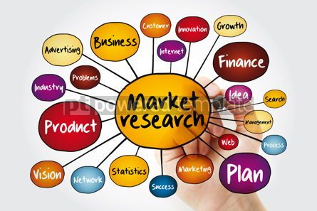 Business: Market research mind map flowchart with marker business concept #11827