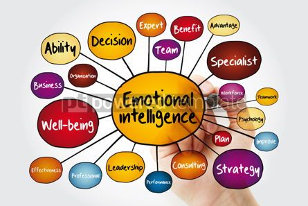 Business: Emotional intelligence mind map flowchart with marker business  #11837