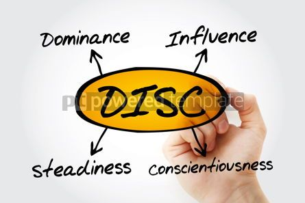 Business: DISC (Dominance Influence Steadiness Conscientiousness) acron #11843