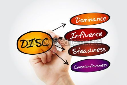 Business: DISC (Dominance Influence Steadiness Conscientiousness) acron #11845
