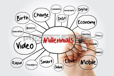 Business: Millennials mind map with marker social concept for presentatio #11846