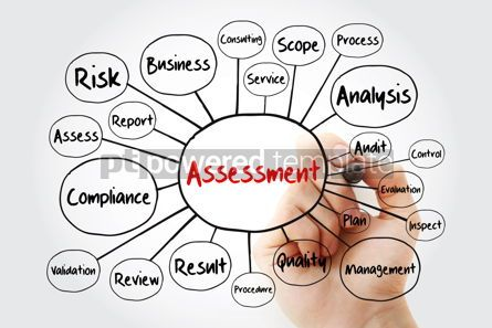 Business: ASSESSMENT mind map flowchart business concept with marker #11850