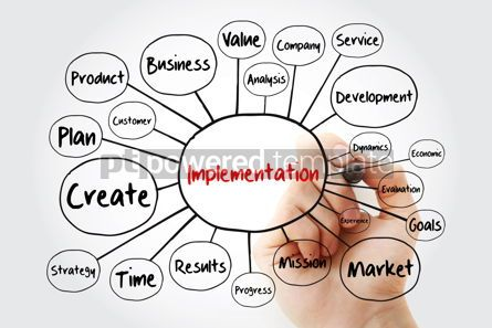 Business: Implementation mind map flowchart with marker business concept  #11855
