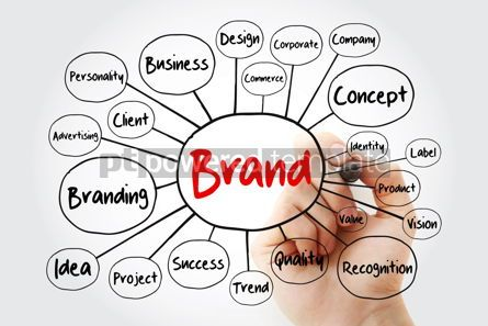 Business: BRAND mind map flowchart with marker business concept for prese #11860