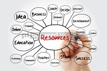 Business: RESOURCES mind map flowchart with marker business concept for p #11862