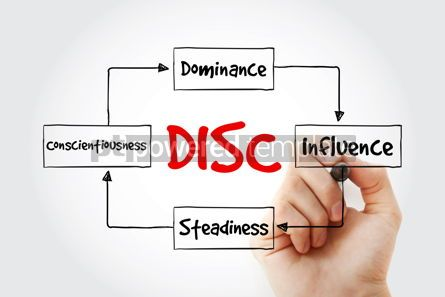 Business: DISC (Dominance Influence Steadiness Conscientiousness) acron #11866