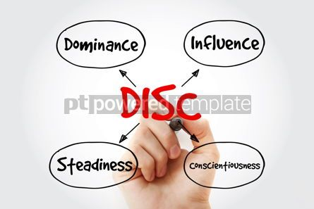 Business: DISC (Dominance Influence Steadiness Conscientiousness) acron #11867