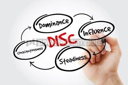 Business: DISC (Dominance Influence Steadiness Conscientiousness) acron #11868