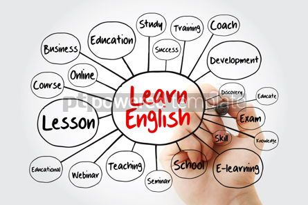 Business: Learn English mind map flowchart with marker education concept  #11870