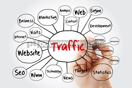Business: TRAFFIC mind map flowchart with marker technology concept for p #11883
