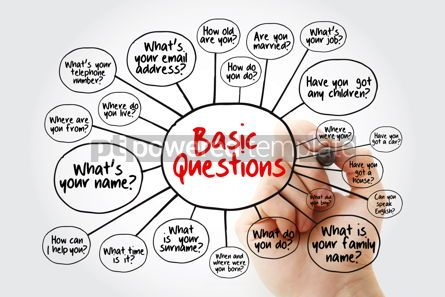 Business: Basic English Questions for daily conversation mind map flowcha #11904