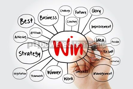Business: WIN mind map flowchart with marker business concept for present #11910