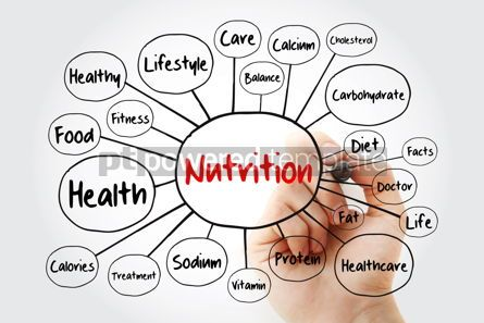 Food & Drink: Nutrition mind map flowchart with marker health concept for pre #11923