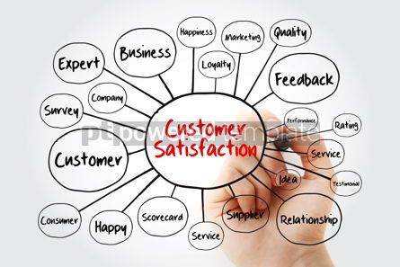 Business: Customer Satisfaction mind map flowchart with marker business c #11928