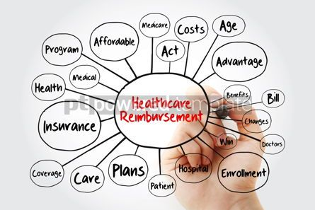 Business: Healthcare Reimbursement mind map flowchart with marker health  #11929