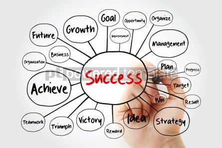 Business: Success mind map flowchart with marker business concept for pre #11931