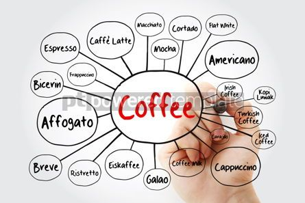 Food & Drink: List of coffee drinks mind map with marker conceptual poster ba #11944