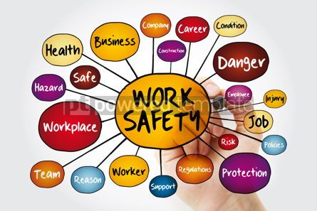 Business: Work Safety mind map flowchart with marker terms such as employ #11957