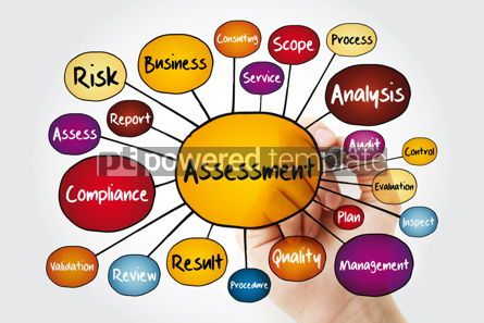 Business: ASSESSMENT mind map flowchart with marker business concept with #11962