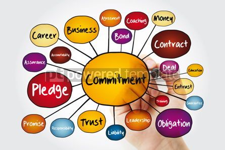 Business: Commitment mind map flowchart with marker business concept for  #11964