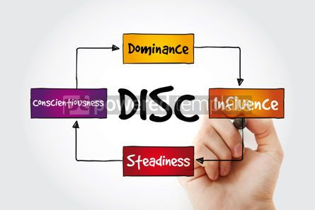Business: DISC (Dominance Influence Steadiness Conscientiousness) acron #11972