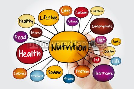 Food & Drink: Nutrition mind map flowchart with marker health concept for pre #11975