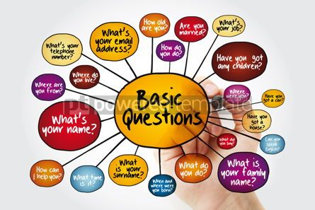 Business: Basic English Questions for daily conversation mind map flowcha #11976