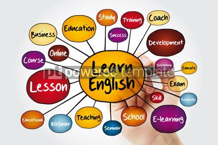 Business: Learn English mind map flowchart with marker education concept  #11986