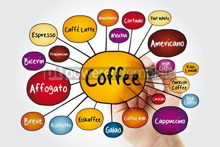 Food & Drink: List of coffee drinks mind map with marker conceptual poster ba #11991