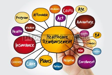 Business: Healthcare Reimbursement mind map flowchart with marker health  #12002
