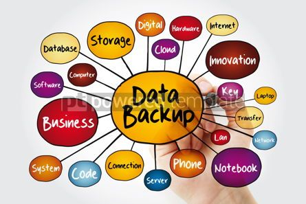 Education: Data Backup mind map flowchart with marker technology concept f #12005
