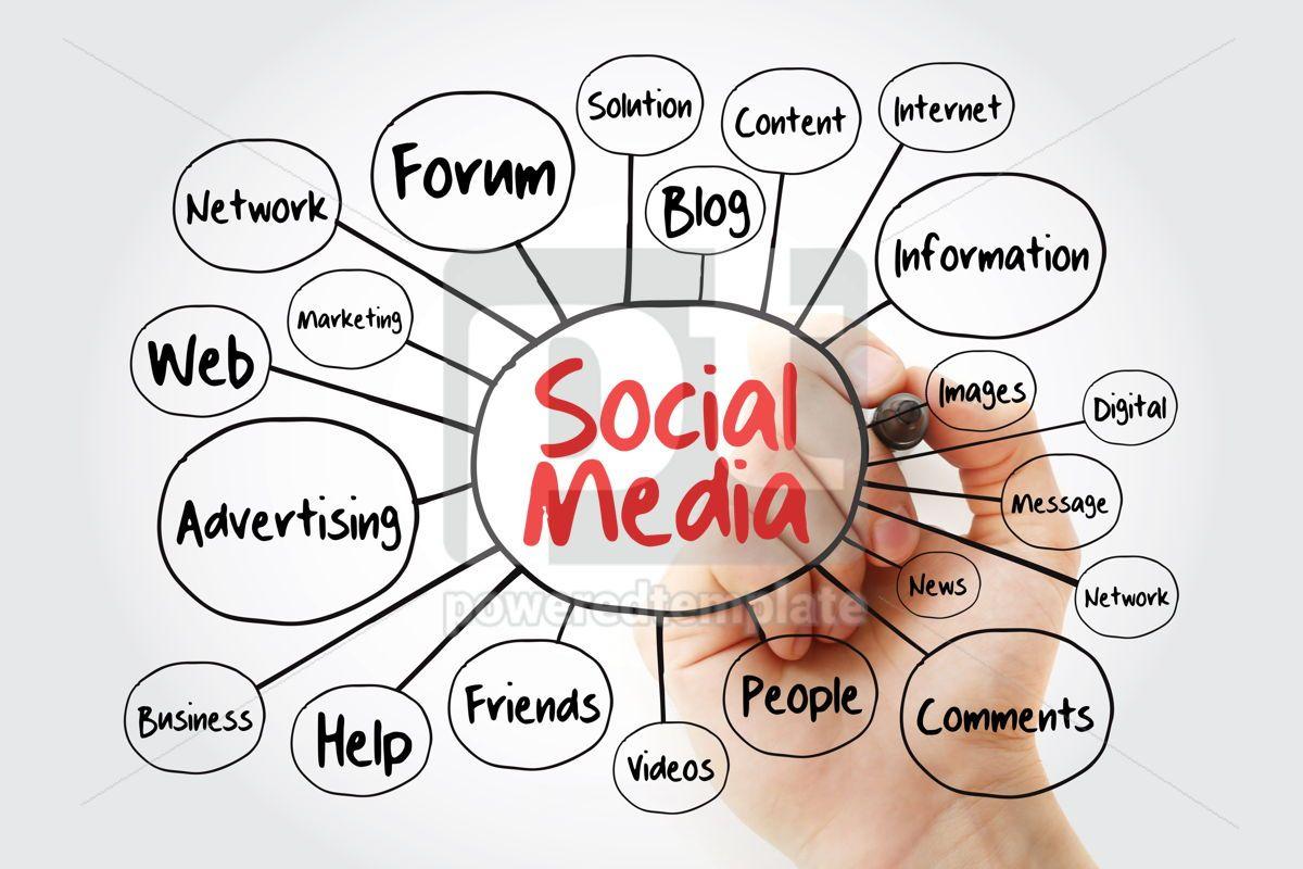 Social Media mind map flowchart with marker internet concept fo, 12011, Business — PoweredTemplate.com