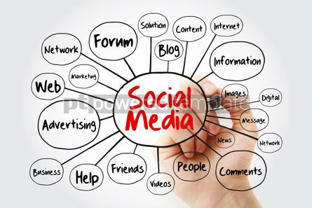 Business: Social Media mind map flowchart with marker internet concept fo #12011