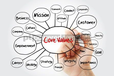 Business: Core values mind map flowchart with marker business concept for #12018