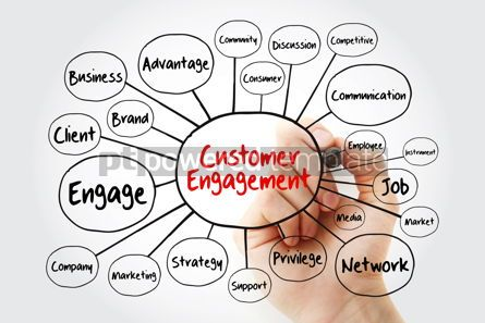 Business: Customer engagement mind map flowchart with marker business con #12019