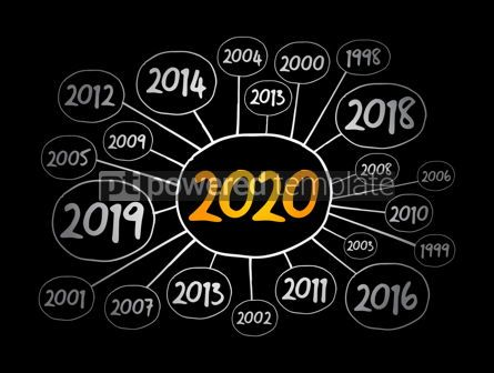 Holidays: 2020 Happy New Year and previous years mind map #12054