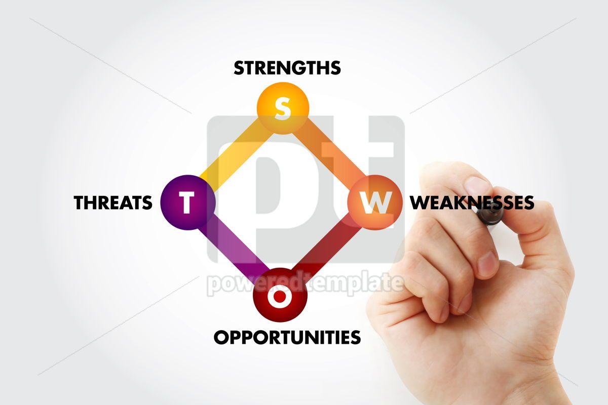 SWOT analysis business strategy management, 13076, Business — PoweredTemplate.com