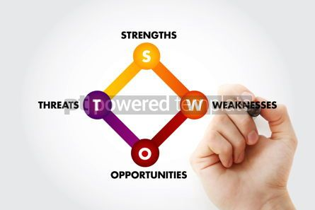 Business: SWOT analysis business strategy management #13076