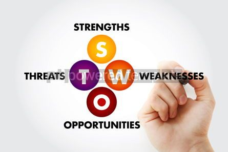 Business: SWOT analysis business strategy management #13077