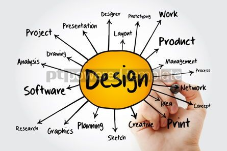 Business: Design mind map business concept for presentations and reports #13239
