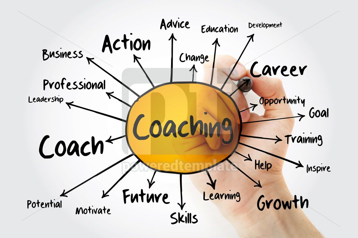 COACHING mind map business concept for presentations and report, 13241, Business — PoweredTemplate.com