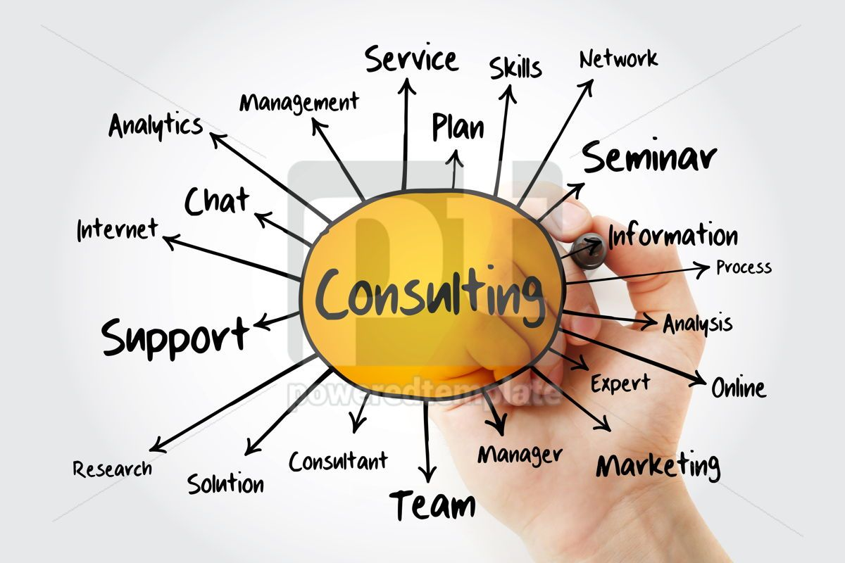 Consulting mind map business concept for presentations and repo, 13242, Business — PoweredTemplate.com