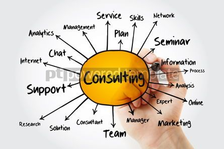 Business: Consulting mind map business concept for presentations and repo #13242