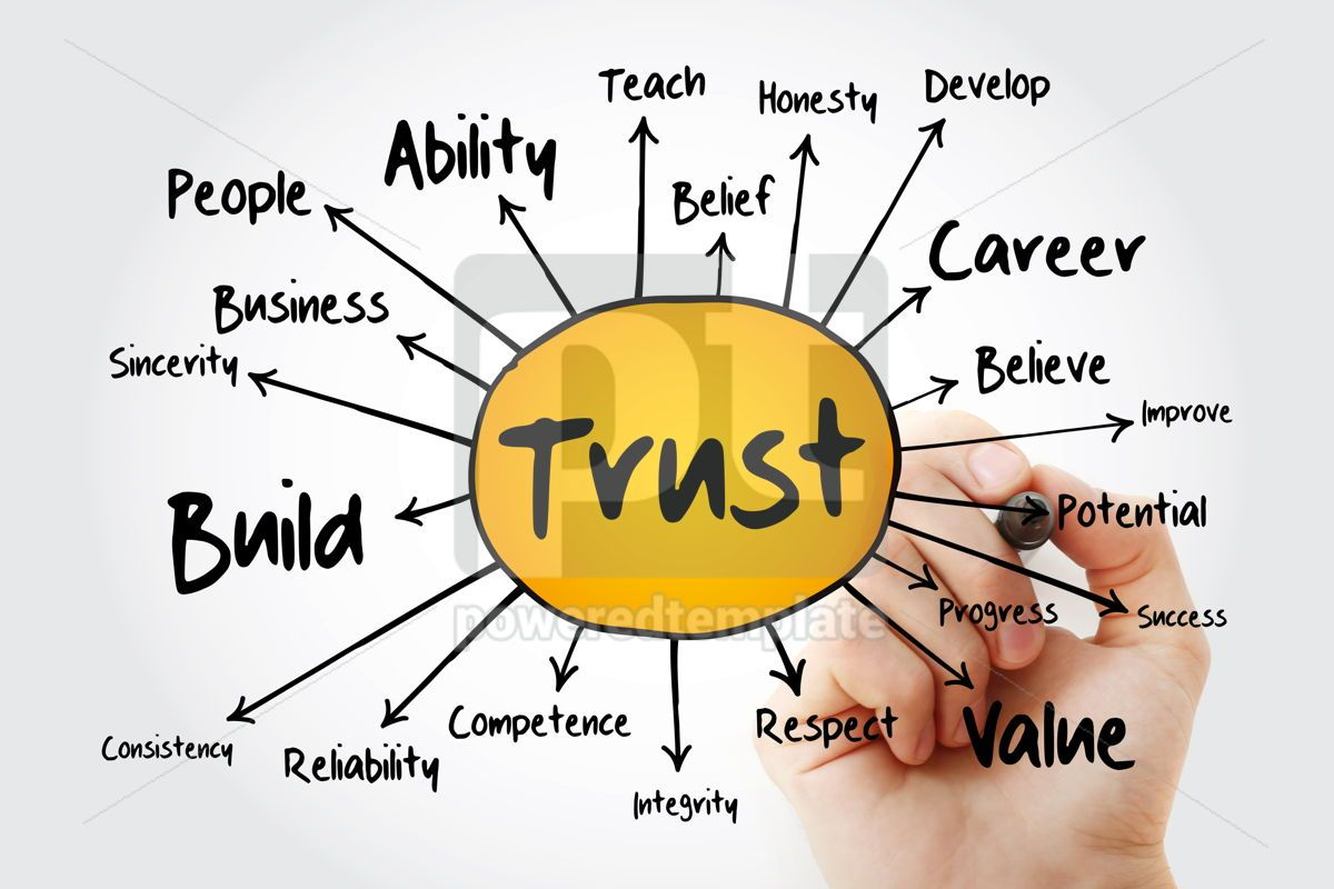 TRUST mind map business concept for presentations and reports, 13244, Business — PoweredTemplate.com
